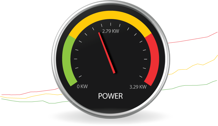 Data Center Power Consumption Gauge