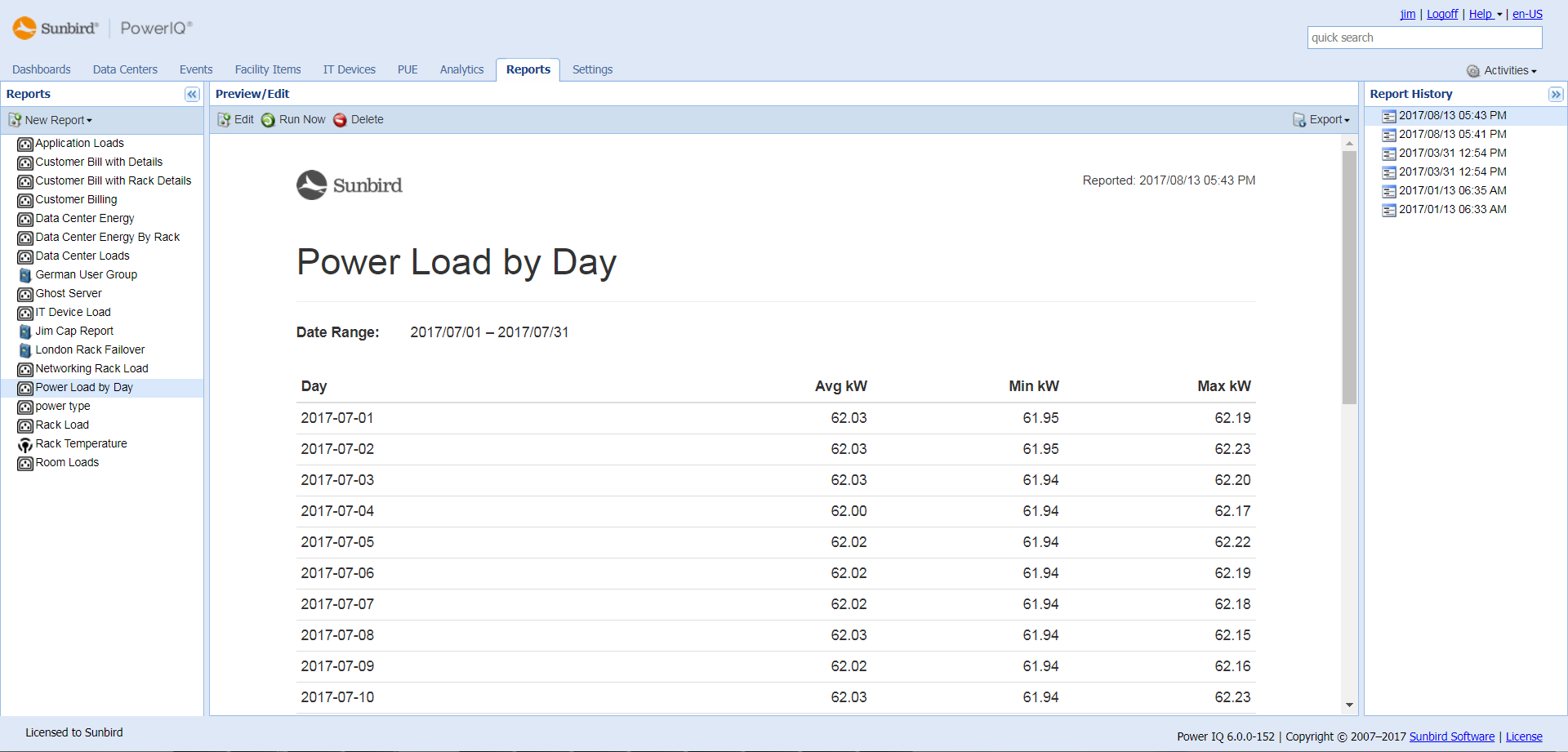 Screenshot of Power Load by Day Report
