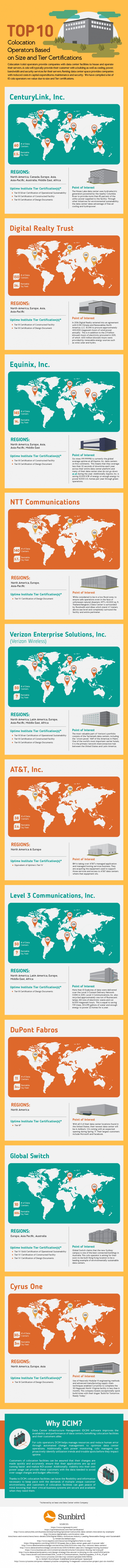 Data Center Colocation Infographic Sunbird