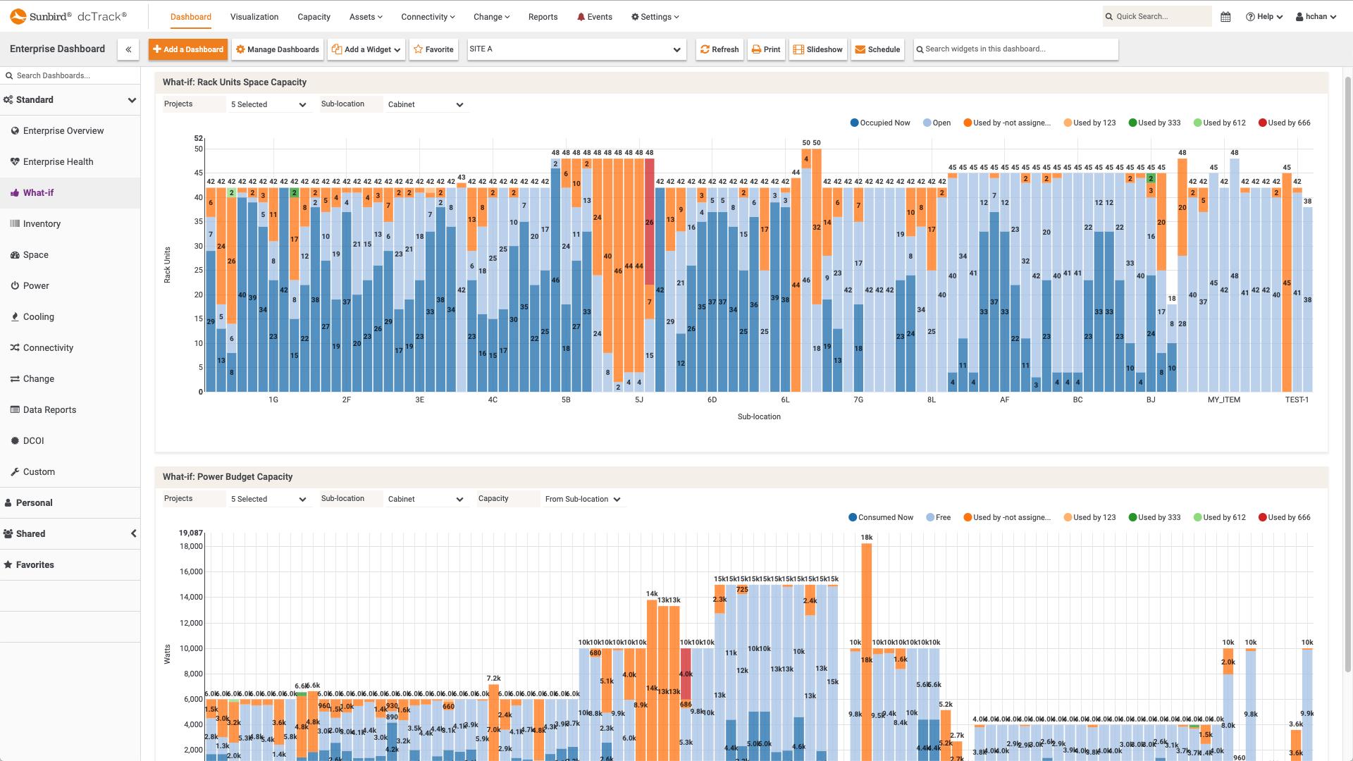 Screenshot of What If Analysis Dashboard