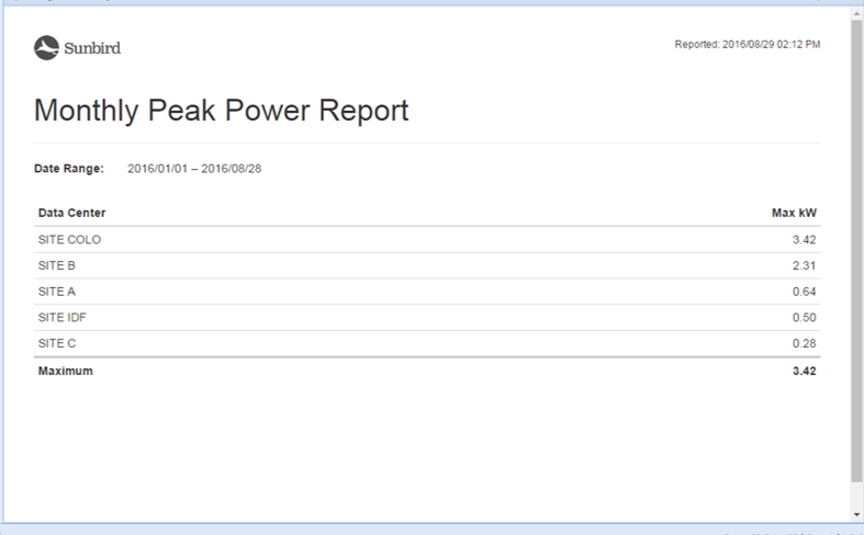 Screenshot of Monthly Peak Power Report