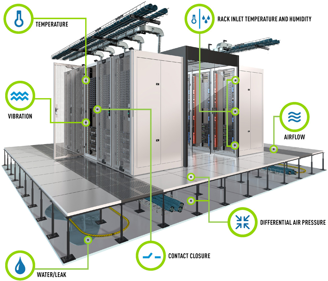 Leverage the Power of an Award-Winning Data Center Monitoring Solution |  Sunbird DCIM