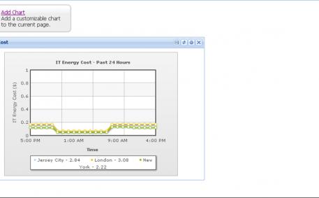 Report Energy Cost