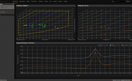 Screenshot of ASHRAE Cooling Charts