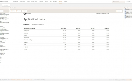 Screenshot of Application Load Report