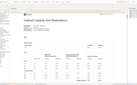 Screenshot of Cabinet Capacity and Redundancy Report