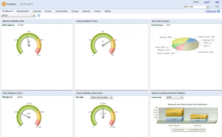 Capacity Management Dashboard