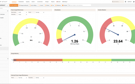Screenshot of DCOI Dashboard