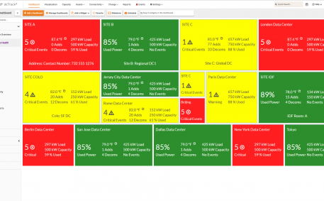 Screenshot of Enterprise Health Dashboard