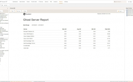 Screenshot of Ghost Server Report