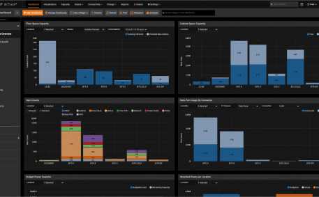 Screenshot of Multi-Site Enterprise Overview Dashboard