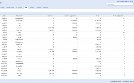 Screenshot of PUE Calculations