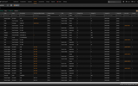 Screenshot of Parts Transactions