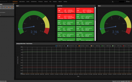 Screenshot of Power Monitoring Dashboard