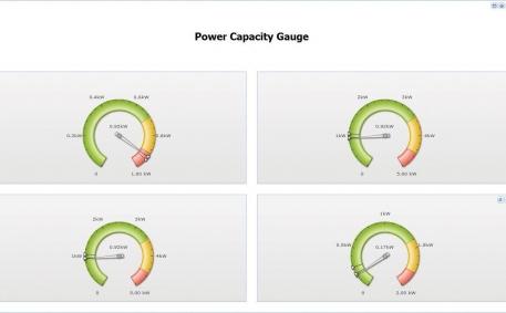 Power Capacity Gauge