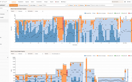 Screenshot of What If Analysis Dashboard